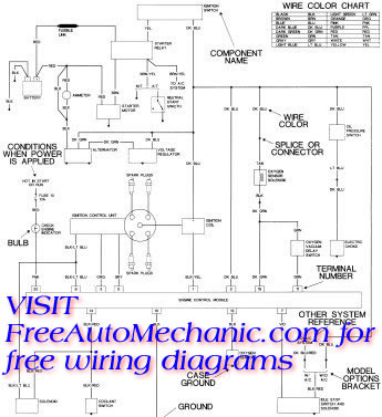 Electrical Wiring Diagrams on Free Wiring Diagrams   Download Free Wiring Schematics